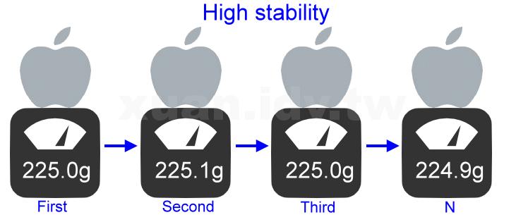 highStability