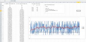 IIR Filter Excel